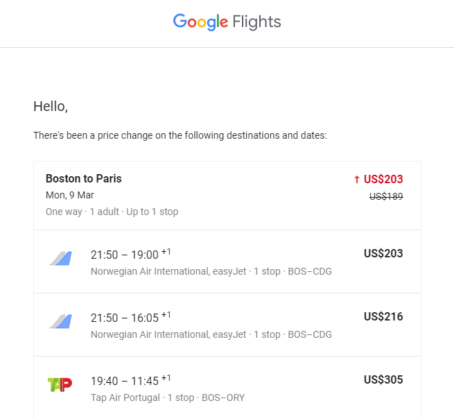 The price change email received from Google Flights when tracking overall flight prices