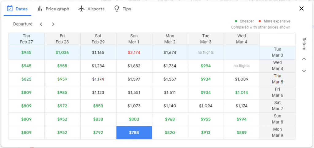 Using the date grid feature on Google Flights to find cheaper dates to fly on